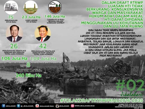 Pansus RTRWP Riau Dinilai Pengecut Melawan Grup APP & APRIL